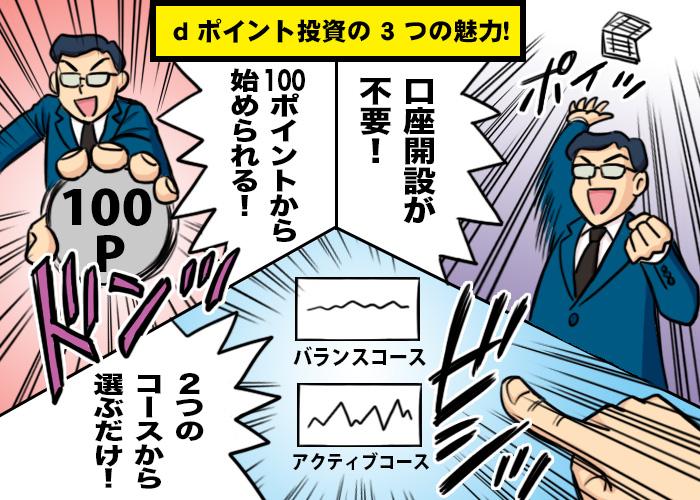 dポイント投資漫画④