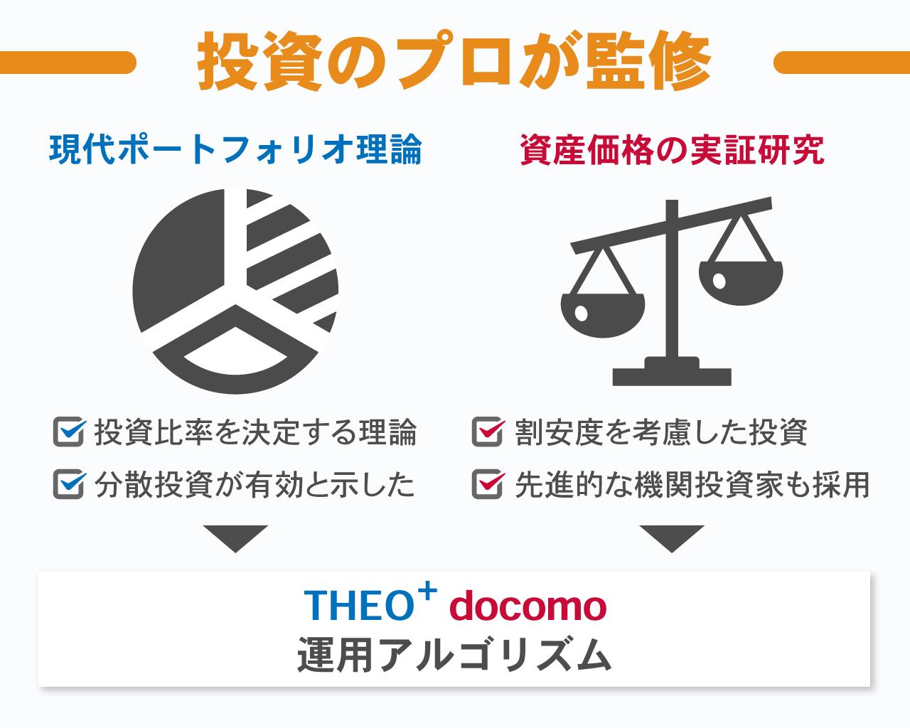 THEO+docomoのメリット③投資のプロが監修